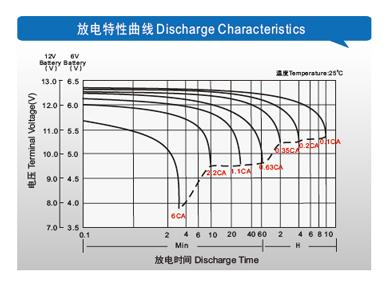 理士电池-FT系列狭长形 第4张