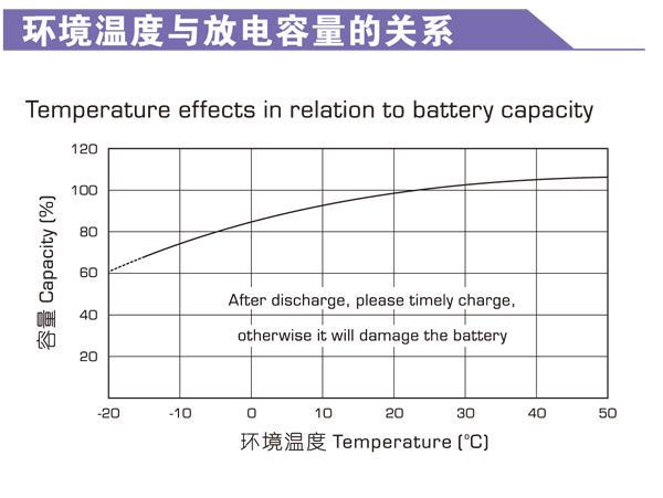 理士电池-CTF系列船舶用电池 第6张