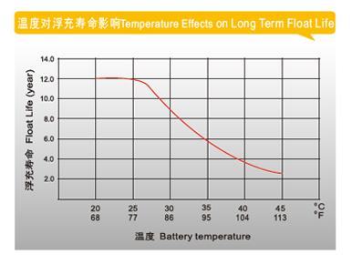 理士电池-DJM系列铅酸电池 第1张